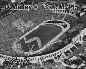 """By installing a removable screen on the north side of the Coliseum, it was possible to configure the football layout into a makeshift baseball field. The """"3 a.m. Plan"""" emerges in January 1958 from Walter O'Malley's lack of sleep as he wrestles with options for where the Los Angeles Dodgers would play that year. The baseball diamond was to be shoehorned in the closed end of the Coliseum, giving home plate a north-east orientation. A 42-foot high screen had to be installed because of the short 251 foot left field fence."""